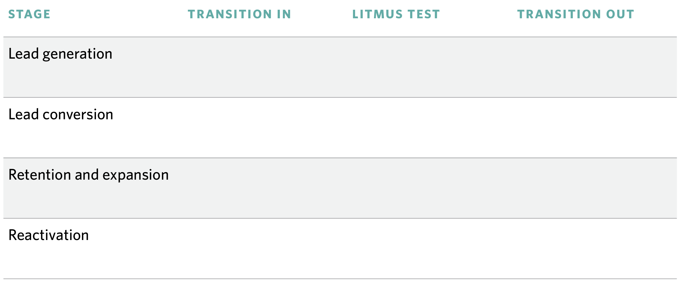 Lifecycle_mapping_table